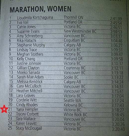 Top25WomenMarathon2014